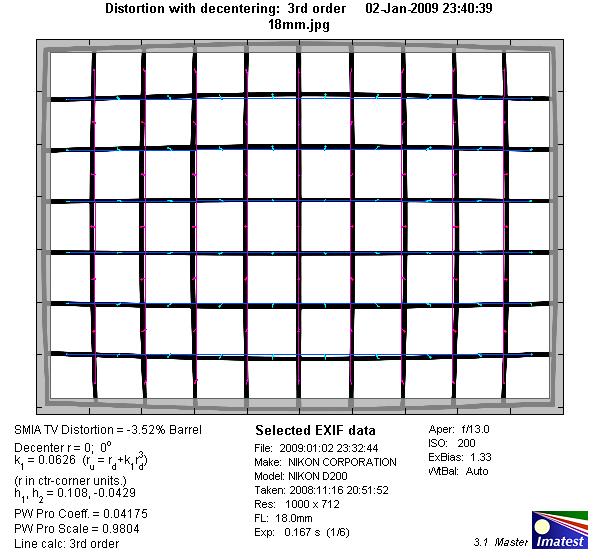 Nikkor AF-S DX 18-105mm f/3 5-5 6G ED VR - Review / Test Report