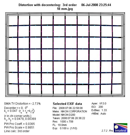 Nikkor AF-S DX 18-55mm f/3 5-5 6G VR - Review / Test Report
